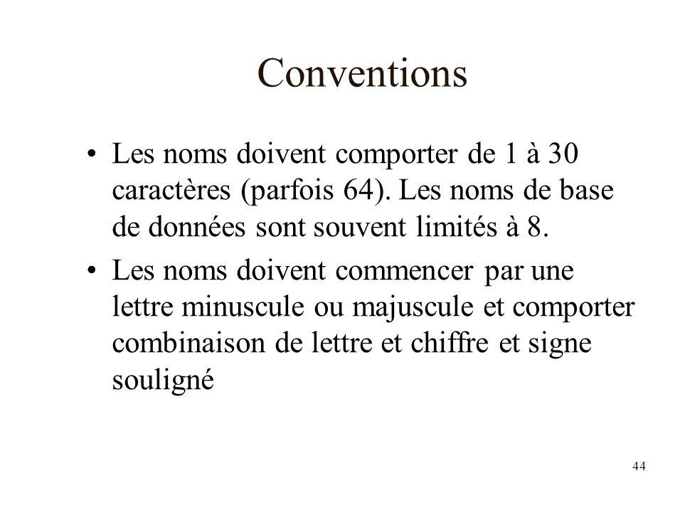 Conventions Les noms doivent comporter de 1 à 30 caractères (parfois 64). Les noms de base de données sont souvent limités à 8.
