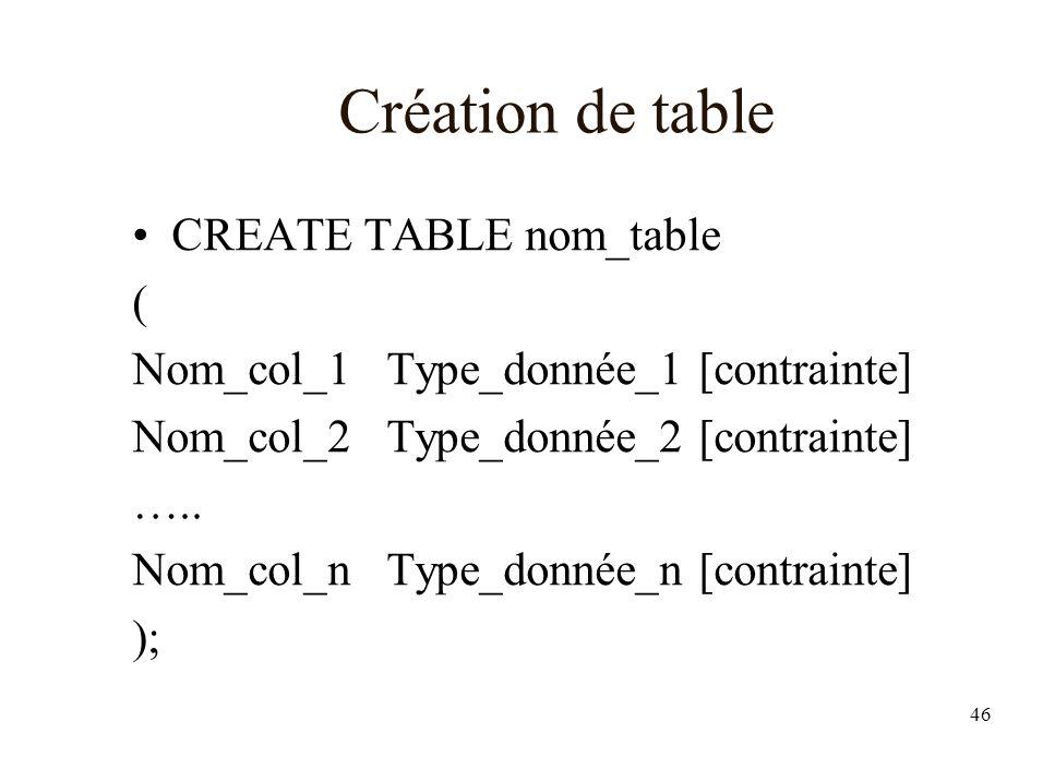 Création de table CREATE TABLE nom_table (