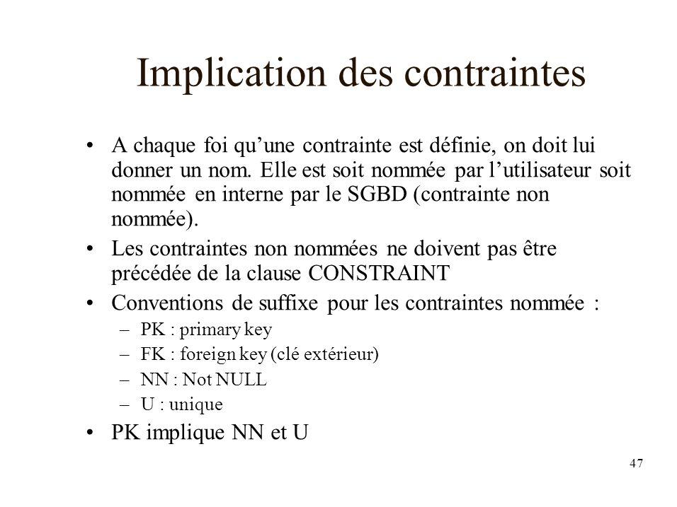 Implication des contraintes