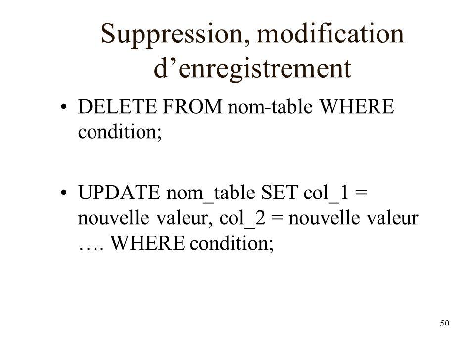 Suppression, modification d'enregistrement