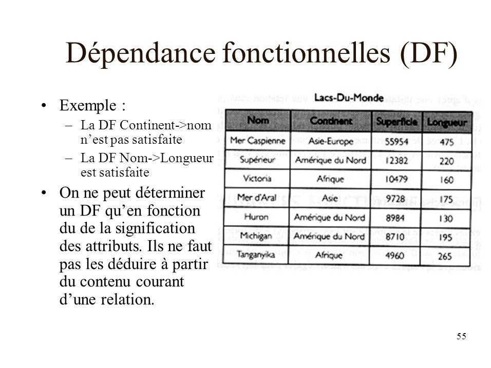 Dépendance fonctionnelles (DF)