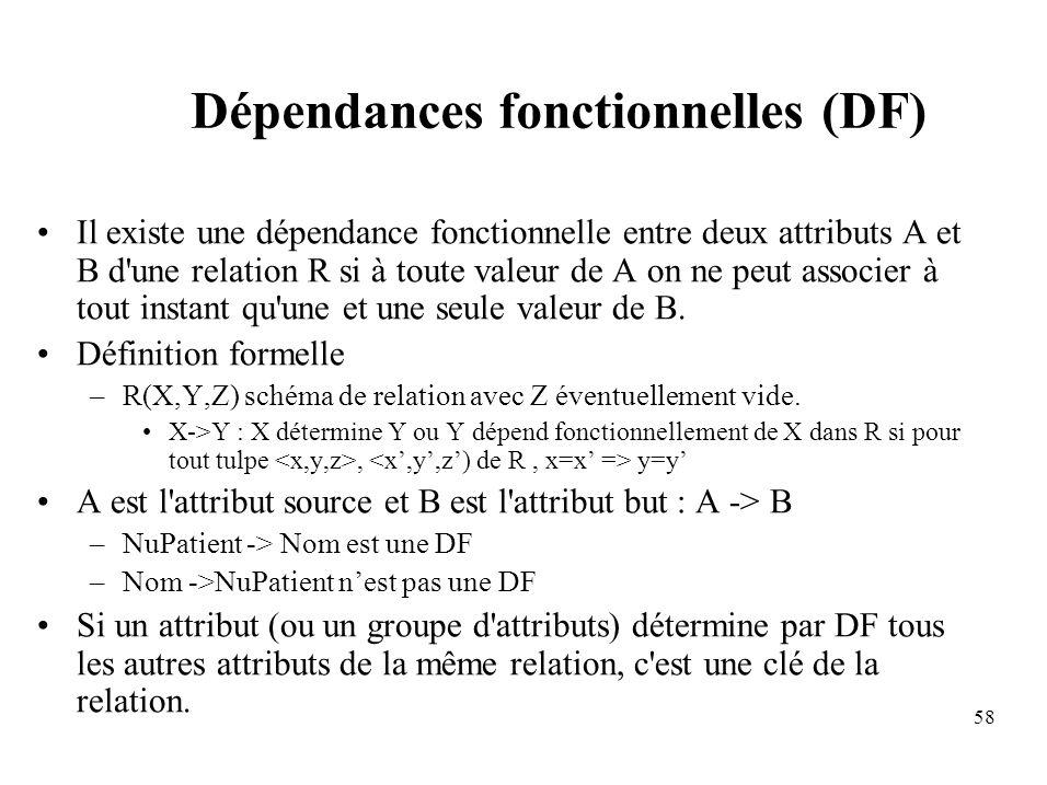 Dépendances fonctionnelles (DF)