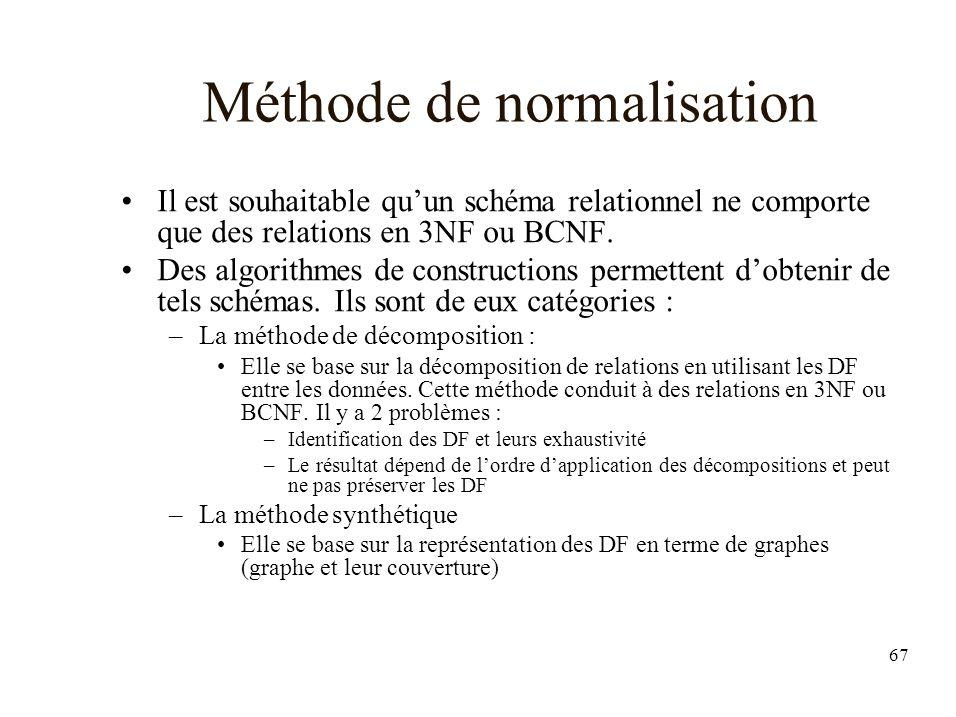 Méthode de normalisation