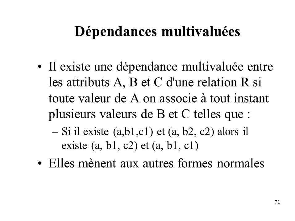 Dépendances multivaluées