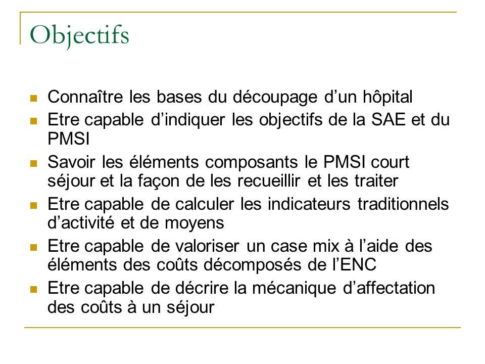 Objectifs Connaître les bases du découpage d'un hôpital