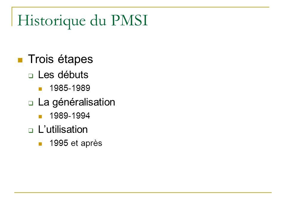 Historique du PMSI Trois étapes Les débuts La généralisation