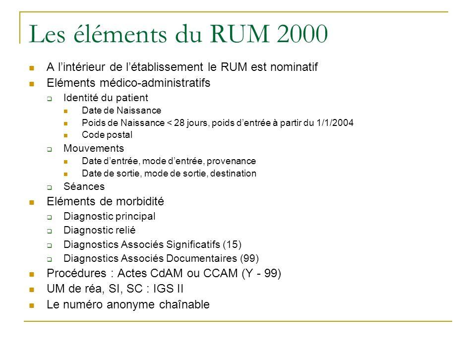 Les éléments du RUM 2000 A l'intérieur de l'établissement le RUM est nominatif. Eléments médico-administratifs.