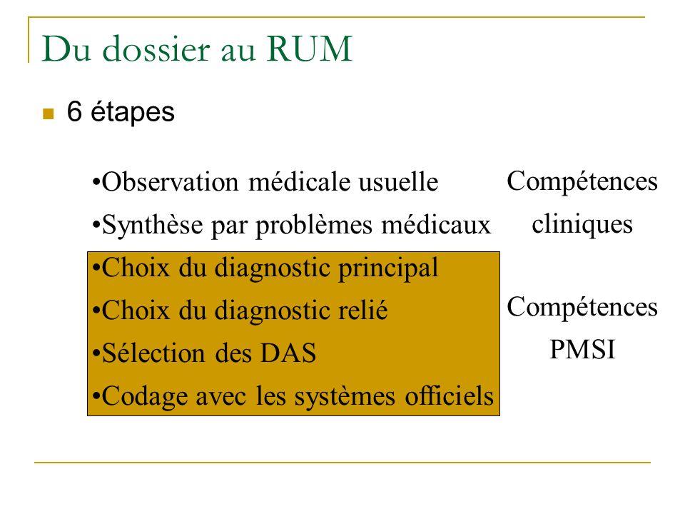 Du dossier au RUM 6 étapes Observation médicale usuelle Compétences