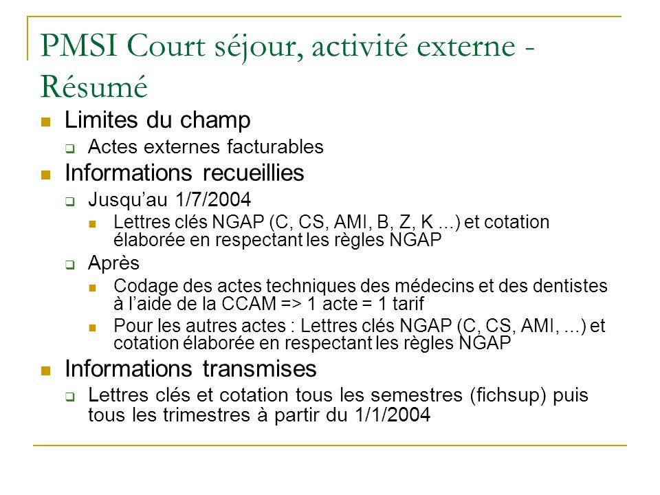 PMSI Court séjour, activité externe - Résumé
