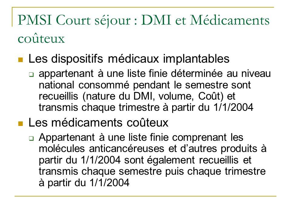 PMSI Court séjour : DMI et Médicaments coûteux