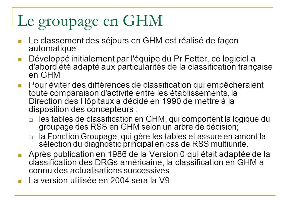 Le groupage en GHM Le classement des séjours en GHM est réalisé de façon automatique.