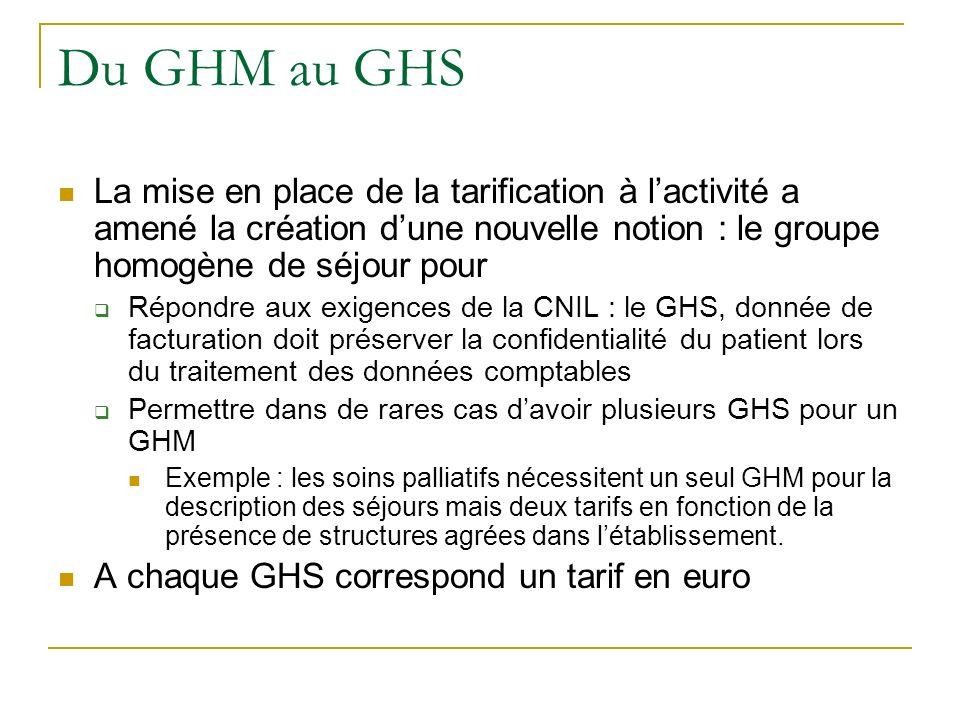 Du GHM au GHS La mise en place de la tarification à l'activité a amené la création d'une nouvelle notion : le groupe homogène de séjour pour.