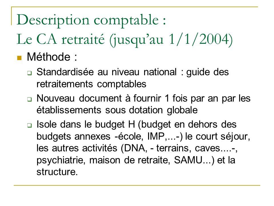 Description comptable : Le CA retraité (jusqu'au 1/1/2004)