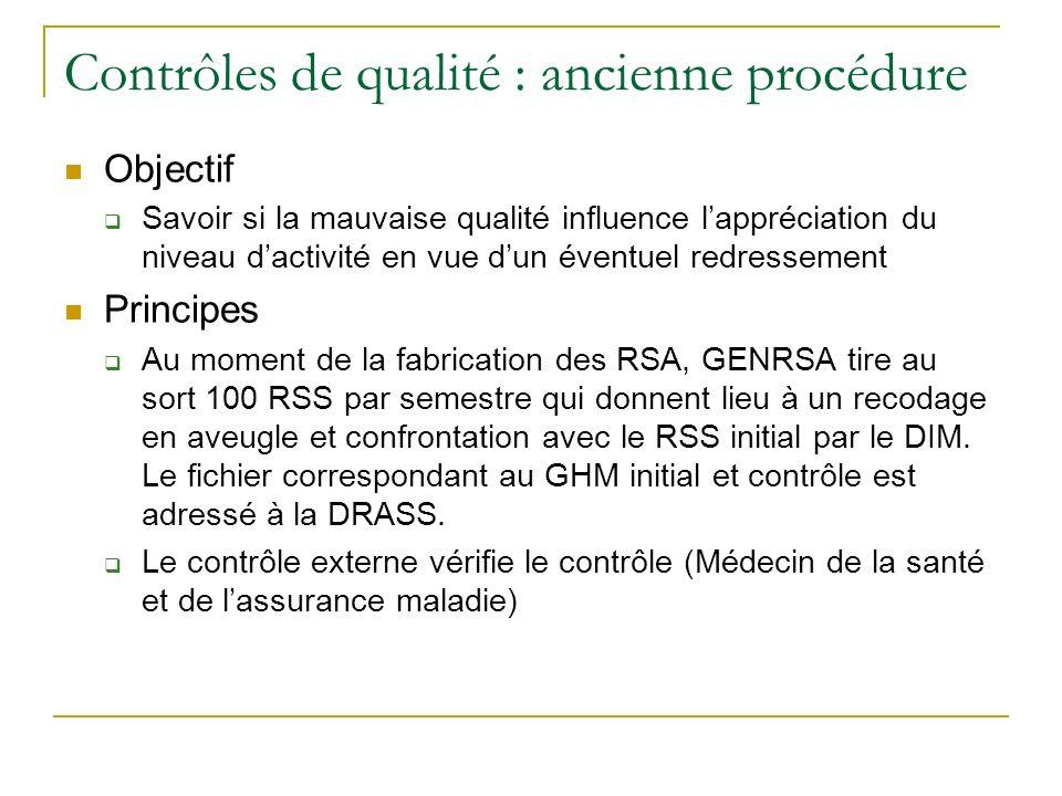Contrôles de qualité : ancienne procédure