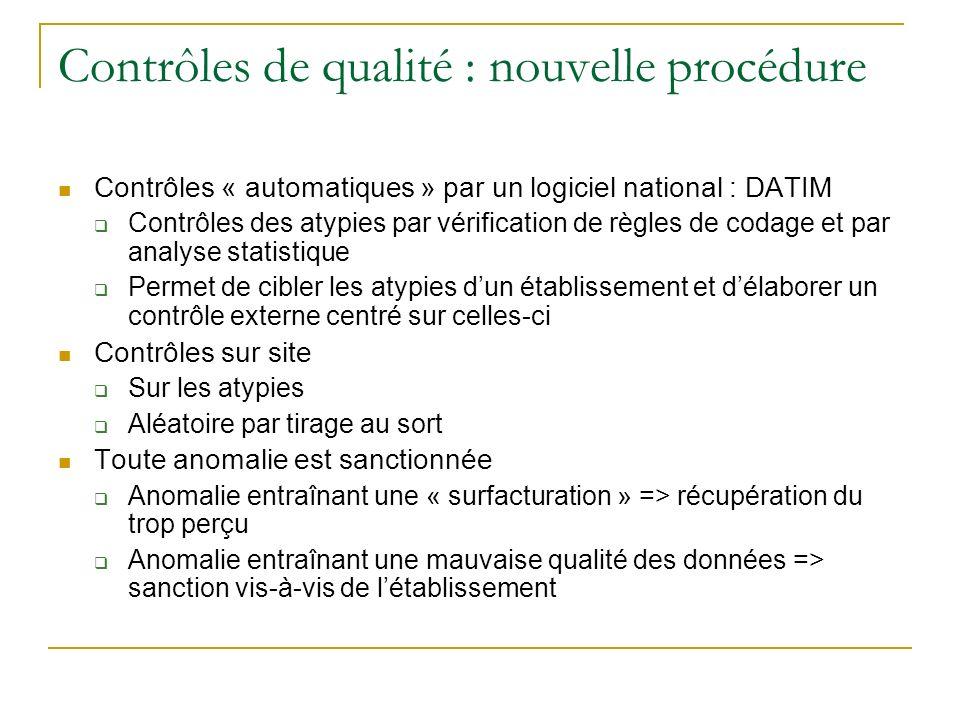 Contrôles de qualité : nouvelle procédure