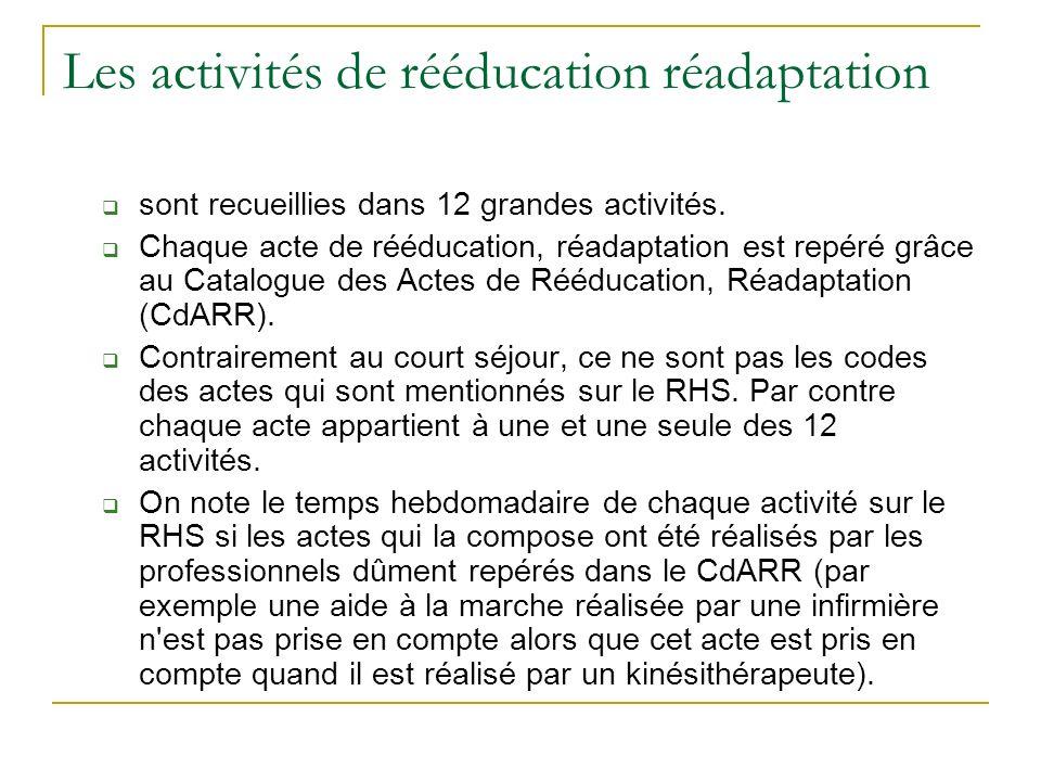 Les activités de rééducation réadaptation