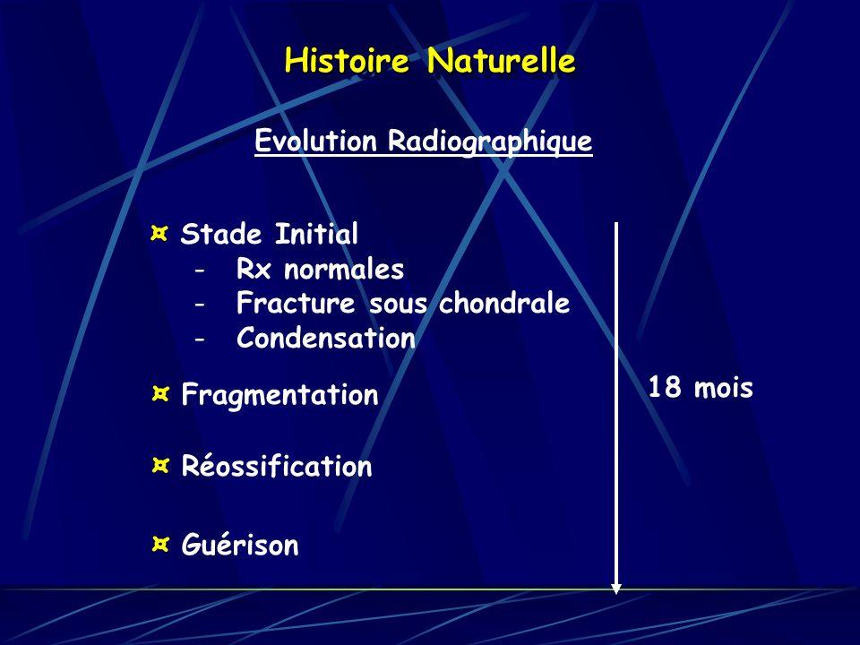 Histoire Naturelle Evolution Radiographique ¤ Stade Initial