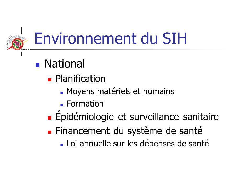 Environnement du SIH National Planification