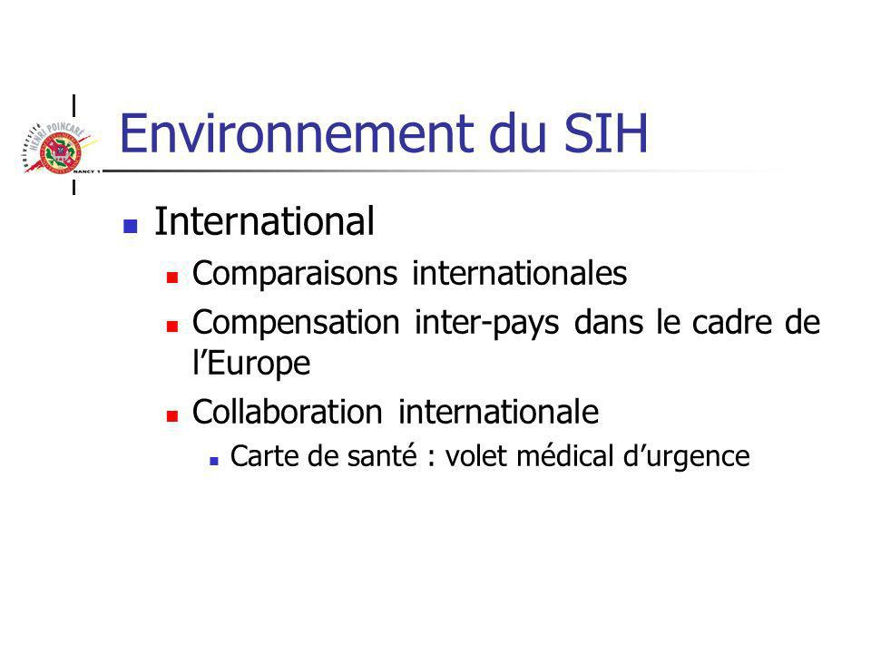 Environnement du SIH International Comparaisons internationales