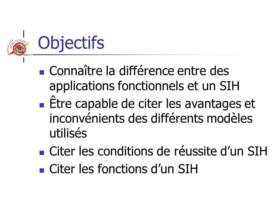 Objectifs Connaître la différence entre des applications fonctionnels et un SIH.
