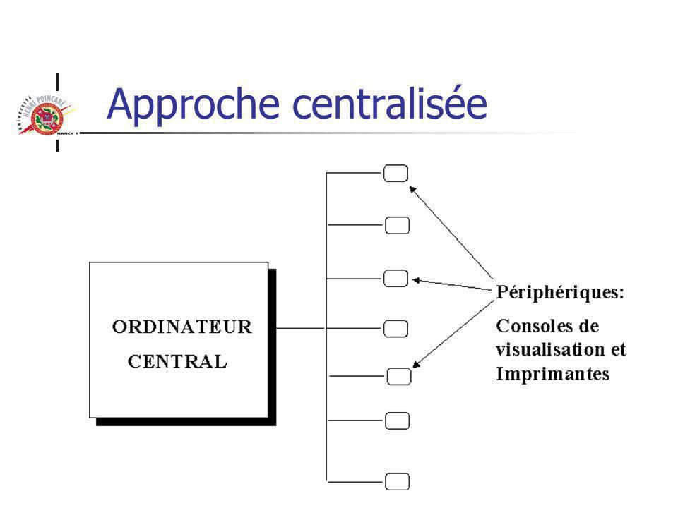 Approche centralisée