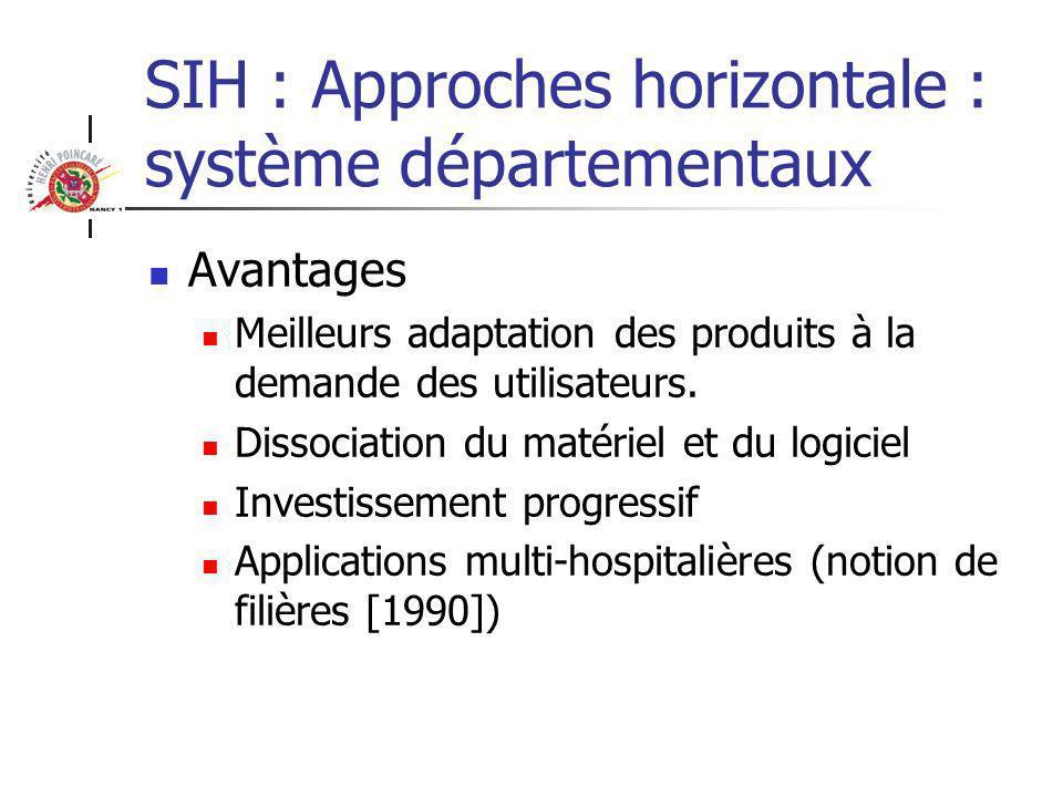 SIH : Approches horizontale : système départementaux