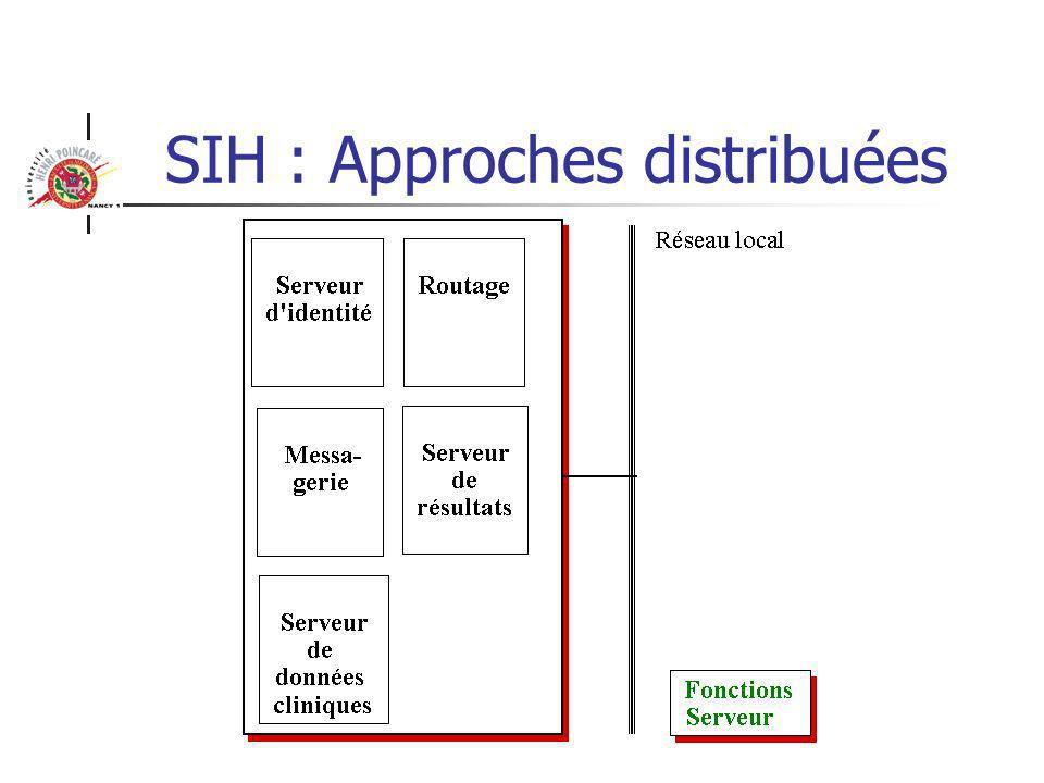 SIH : Approches distribuées