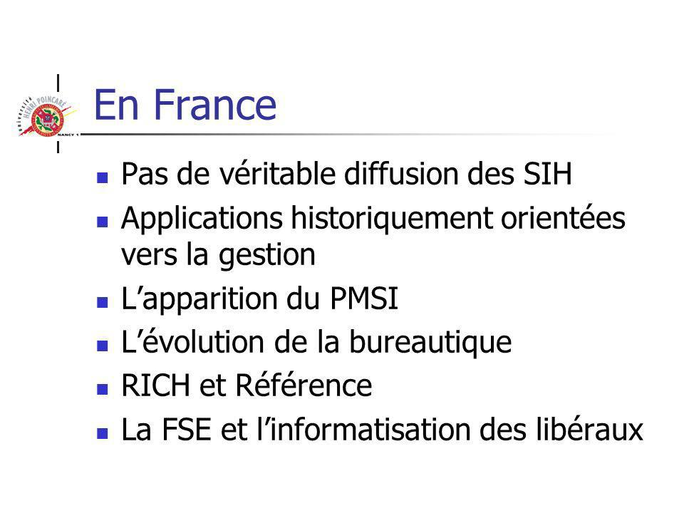 En France Pas de véritable diffusion des SIH