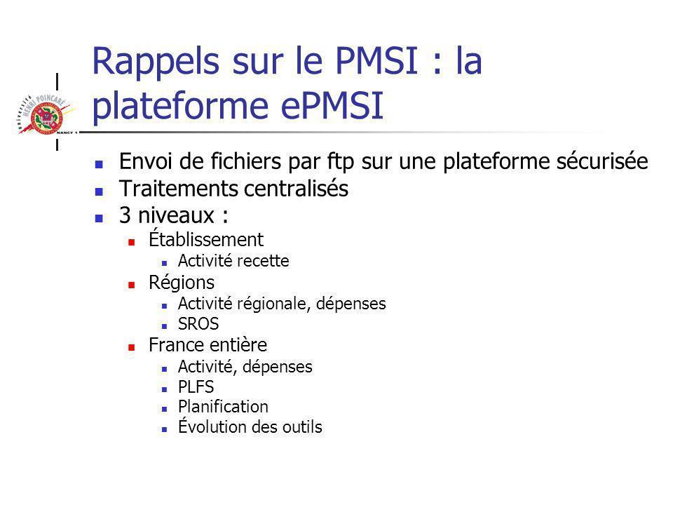 Rappels sur le PMSI : la plateforme ePMSI