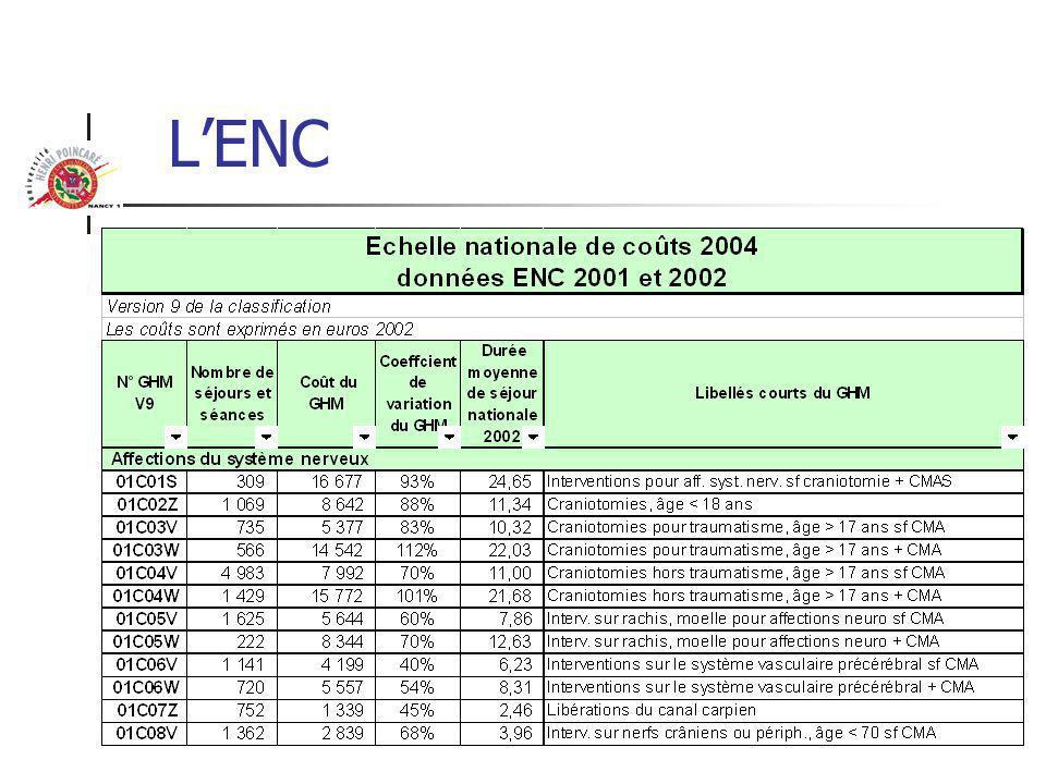 L'ENC