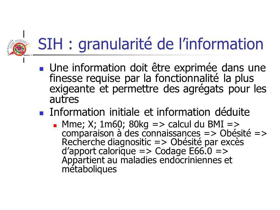 SIH : granularité de l'information