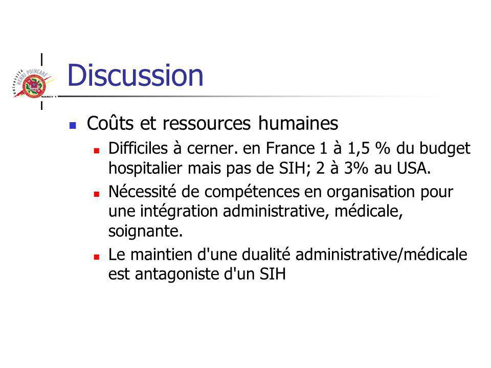 Discussion Coûts et ressources humaines