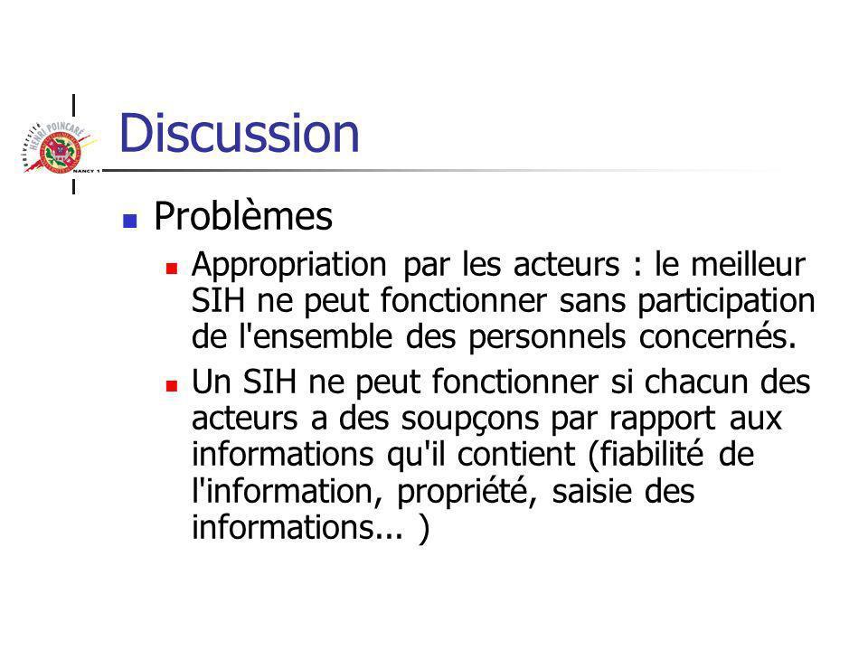 Discussion Problèmes. Appropriation par les acteurs : le meilleur SIH ne peut fonctionner sans participation de l ensemble des personnels concernés.