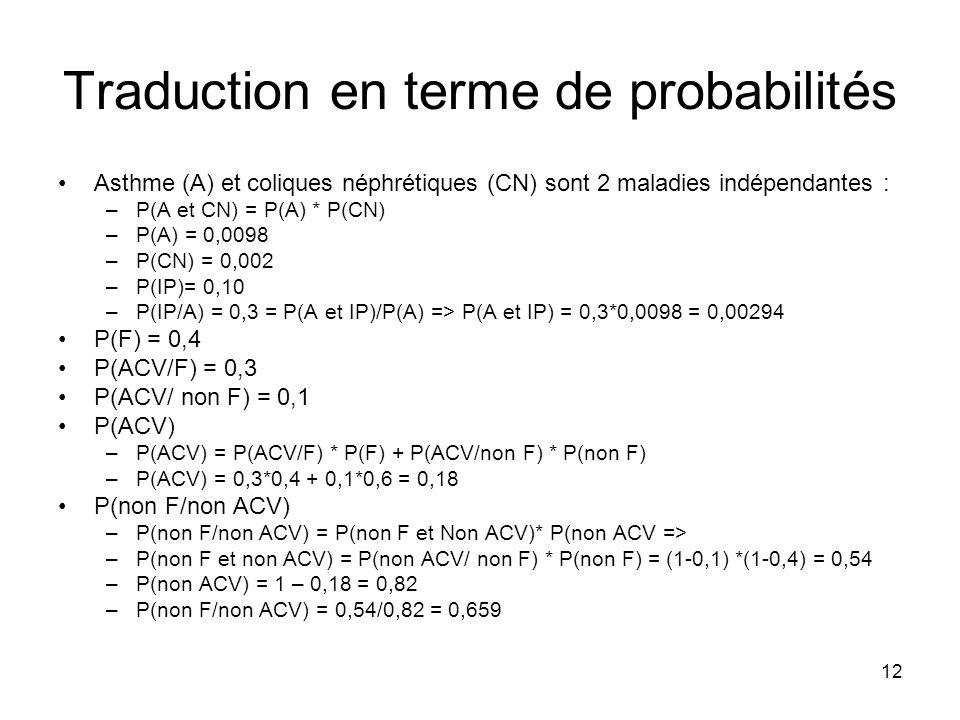 Traduction en terme de probabilités