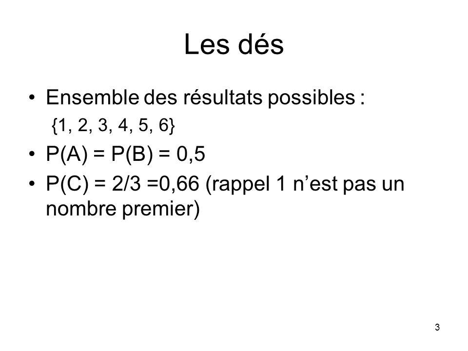 Les dés Ensemble des résultats possibles : P(A) = P(B) = 0,5