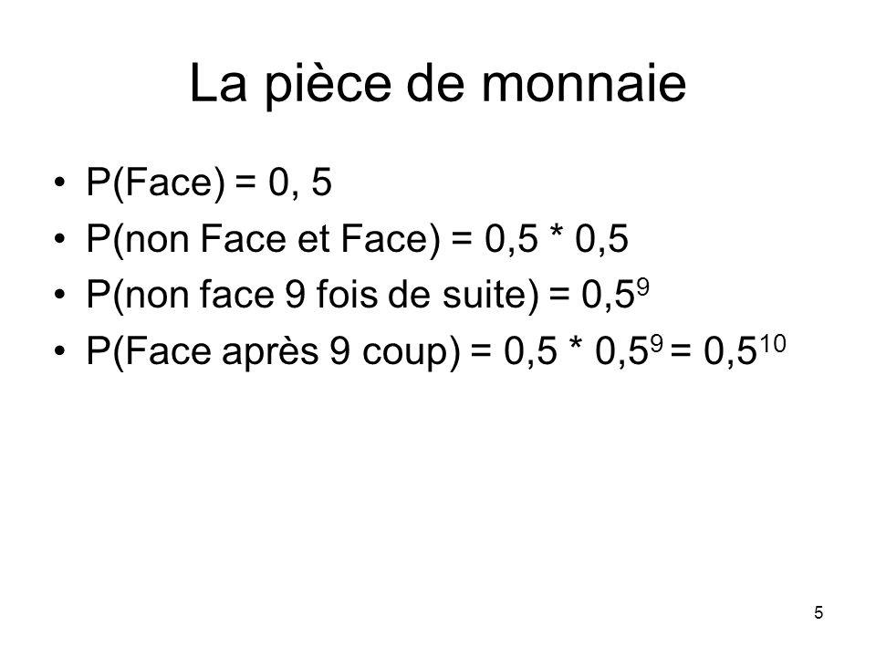 La pièce de monnaie P(Face) = 0, 5 P(non Face et Face) = 0,5 * 0,5