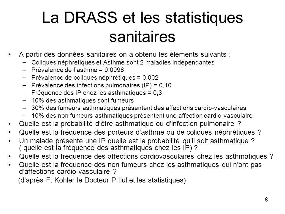 La DRASS et les statistiques sanitaires