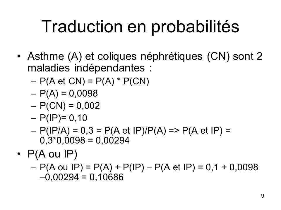 Traduction en probabilités