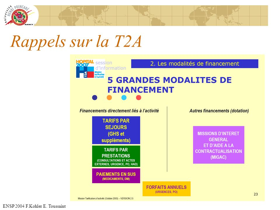 Rappels sur la T2A ENSP 2004 F.Kohler E. Toussaint