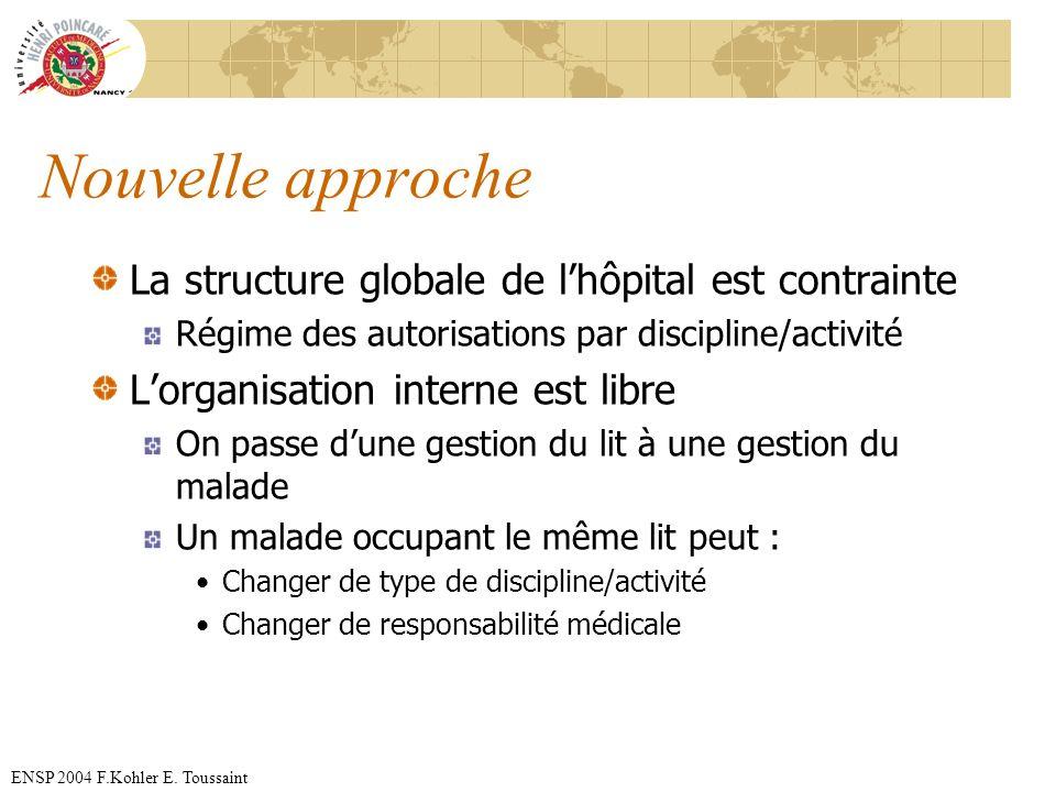 Nouvelle approche La structure globale de l'hôpital est contrainte