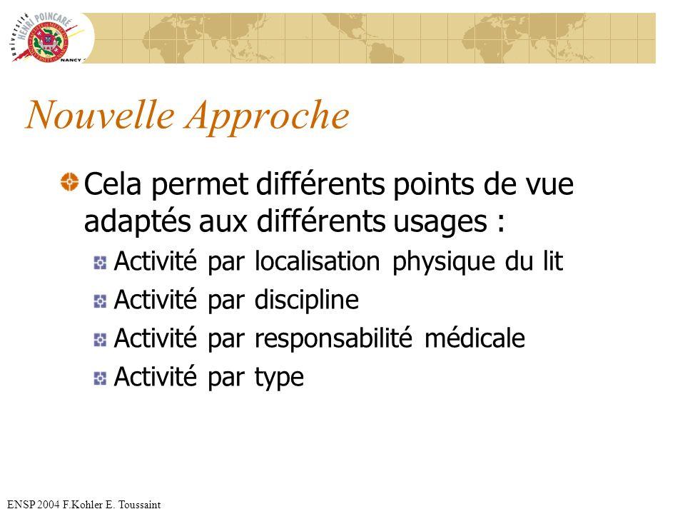 Nouvelle ApprocheCela permet différents points de vue adaptés aux différents usages : Activité par localisation physique du lit.