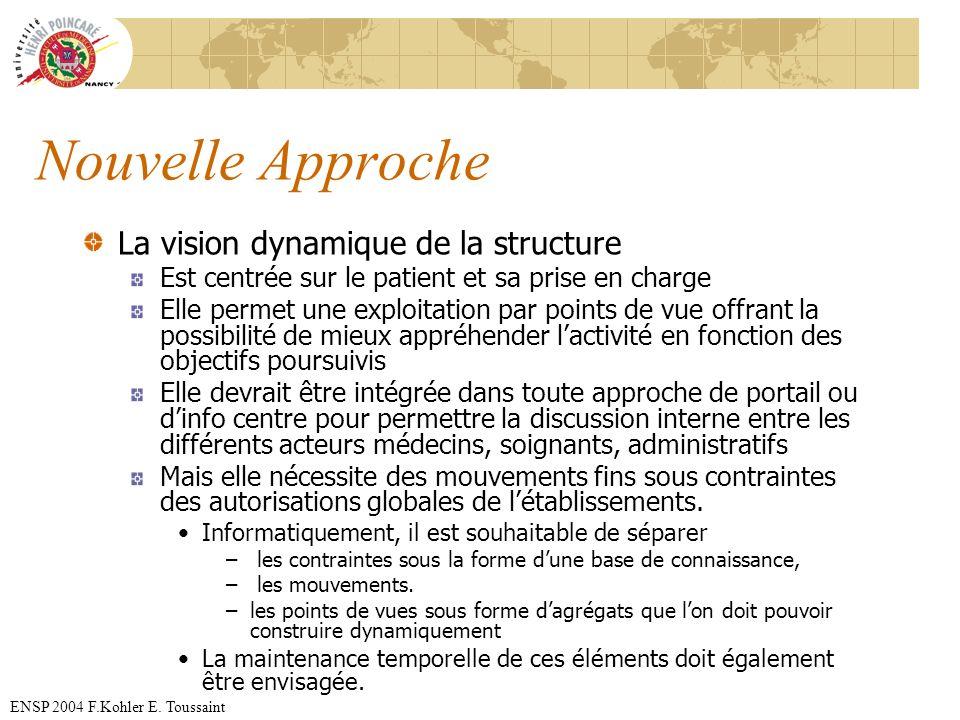 Nouvelle Approche La vision dynamique de la structure