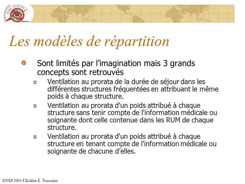 Les modèles de répartition