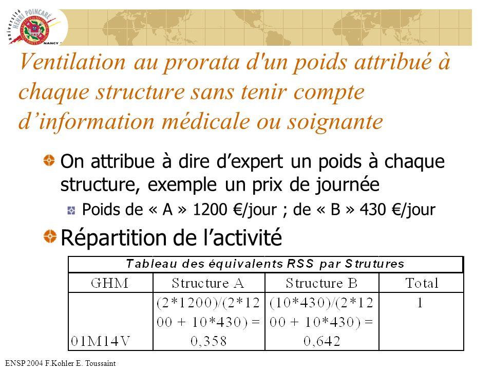 Ventilation au prorata d un poids attribué à chaque structure sans tenir compte d'information médicale ou soignante