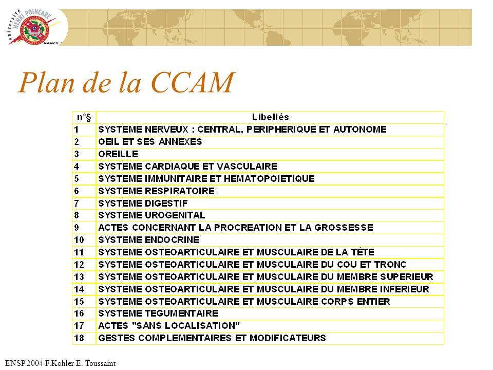 Plan de la CCAM ENSP 2004 F.Kohler E. Toussaint