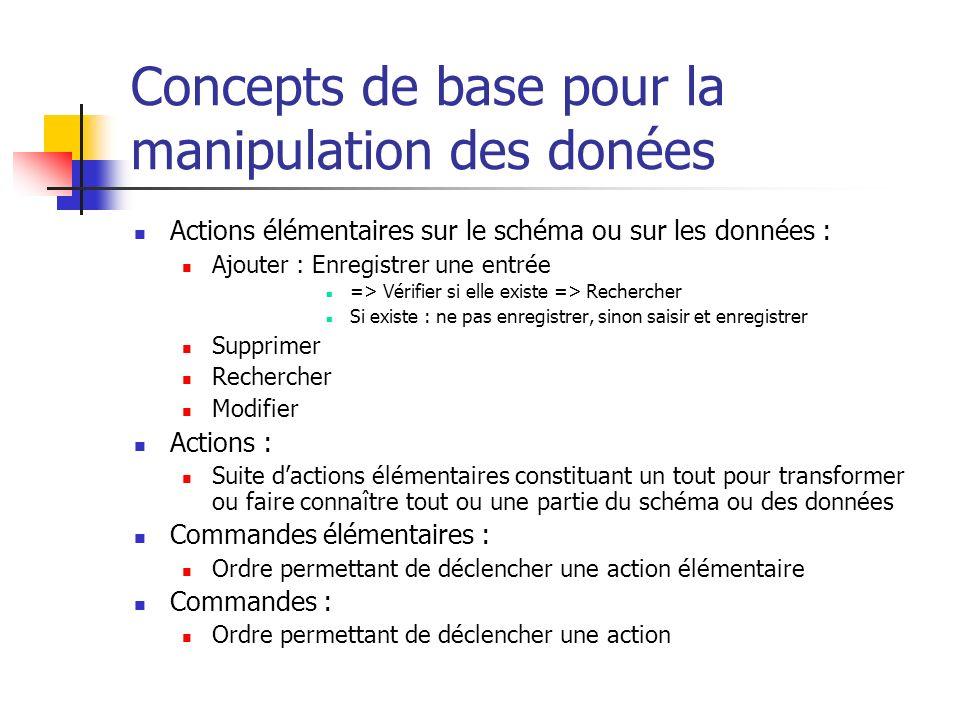 Concepts de base pour la manipulation des donées