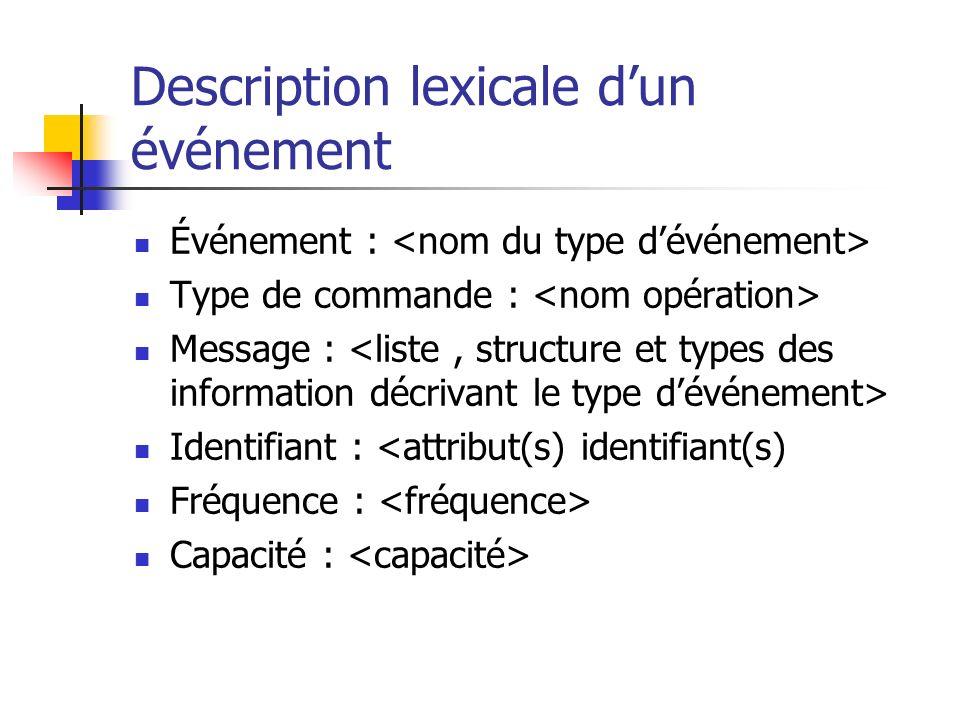 Description lexicale d'un événement