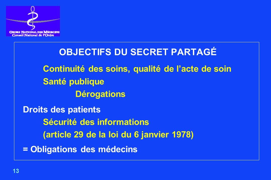 OBJECTIFS DU SECRET PARTAGÉ