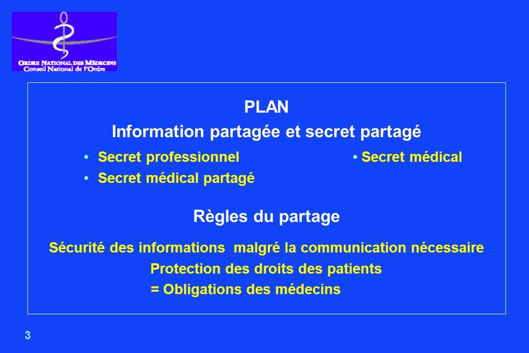 PLAN Information partagée et secret partagé Règles du partage