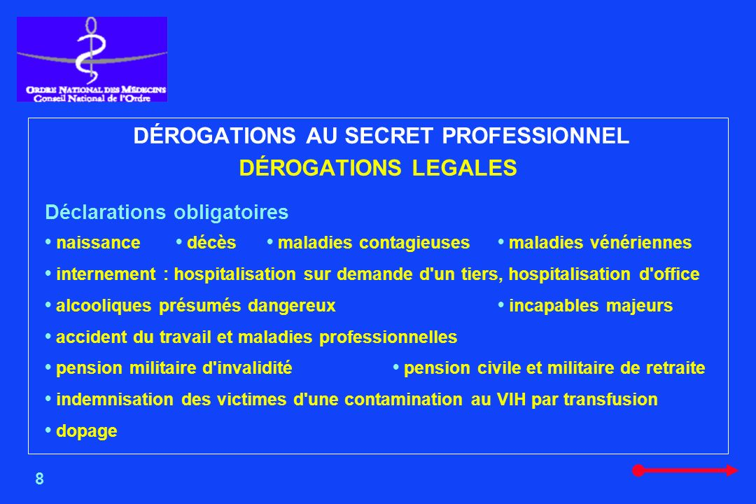L information partag e r gles d ontologiques responsabilit s des dim ppt video online - Procedure hospitalisation d office ...